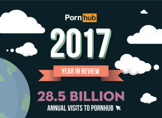 pornhub year in review 2017